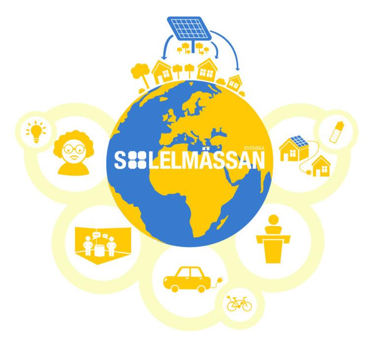 Live-in Smartgrid på solelmässan